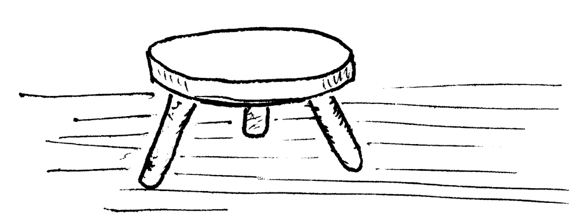 What Does A Three-Legged Stool Have To Do With Picking A Pipeline Route?